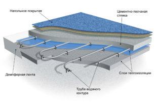 Устройство теплого пола - водяная основа